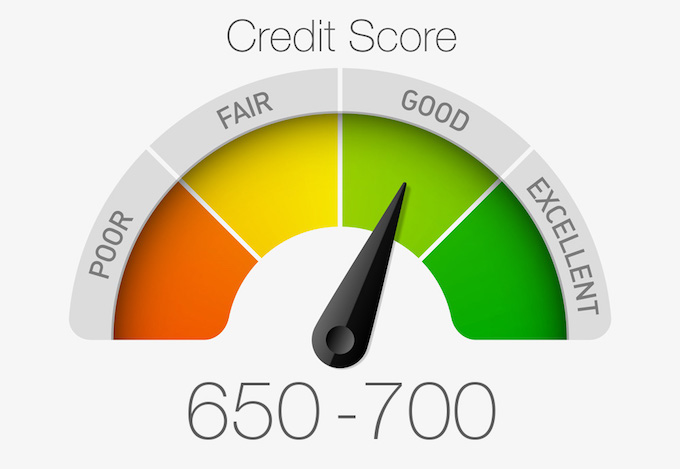 Image result for Credit Score Fast