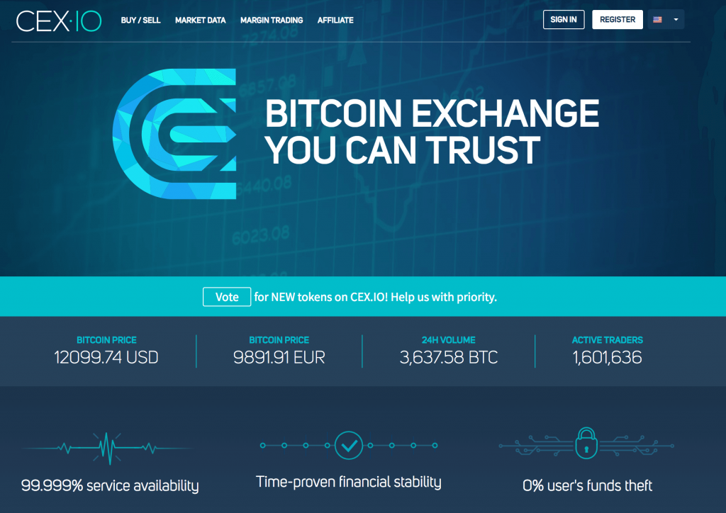 cex.io bitcoin exchange review
